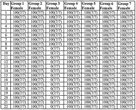 multi dose vial expiration date calendar  calendar