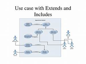 Ppt - Use-case Diagram For A University Registration System Powerpoint Presentation