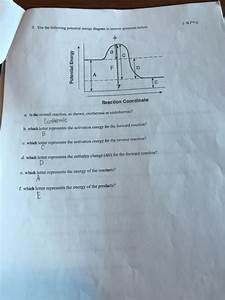 Solved  S  Use The Following Potential Energy Diagram To A