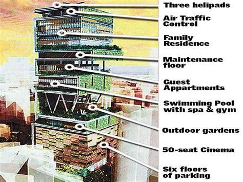 home interior ideas india room layout designer mukesh ambani antilia house antilia