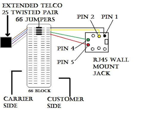 Telco 66 Block Wiring Diagram by Junk Box T1 From Westell Nid Through 66 Block