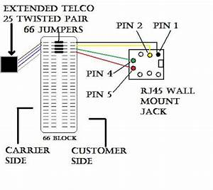 66 block wiring diagram 25 pair 66 block numbering wiring With phone punch down block wiring diagram also phone 66 block wiring
