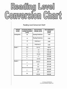 Reading Level Conversion Chart Fountas And Pinnell And Lexile Free Reading Level Conversion Chart This Is A Great