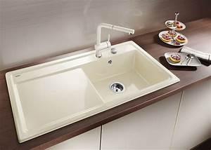 Spülbecken Keramik Ikea : sp lbecken keramik grau ~ Michelbontemps.com Haus und Dekorationen