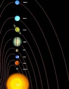 1000+ images about Solar system project ideas on Pinterest ...