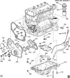 similiar gm ecotec motor digram keywords chevy 2 2 ecotec engine diagram on gm 2 4 ecotec engine diagram