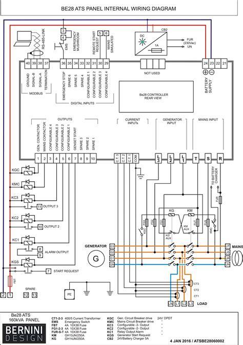 Ats Control Panel Wiring Diagram Genset Controller