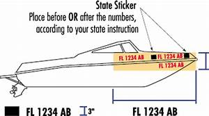 marinewaypointscom federal requirements for With documentation numbers on boats
