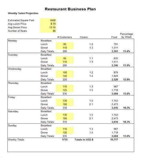 business plan budget template restaurant budget template
