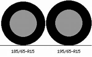 185 65 R15 Allwetterreifen : 185 65 r15 vs 195 65 r15 tire comparison tire size ~ Kayakingforconservation.com Haus und Dekorationen