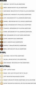 Iredale Lipstick Color Chart Redefining The Face Of Beauty