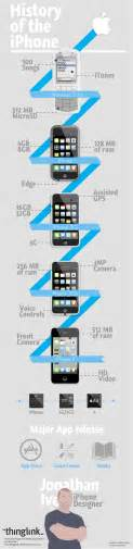 history of the iphone iphone brand history brandingmag