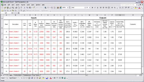 images  time  motion template excel leseriailcom
