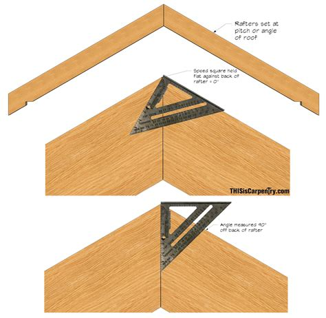 2 crown molding miter angles and miter saws toolbox thisiscarpentry