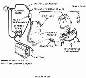 Ford 351w Msd Ignition Wiring Diagram  Ford  Auto Wiring Diagram