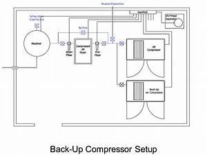 Compressor Room Layout