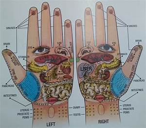 Acupressure Points In Hand Images