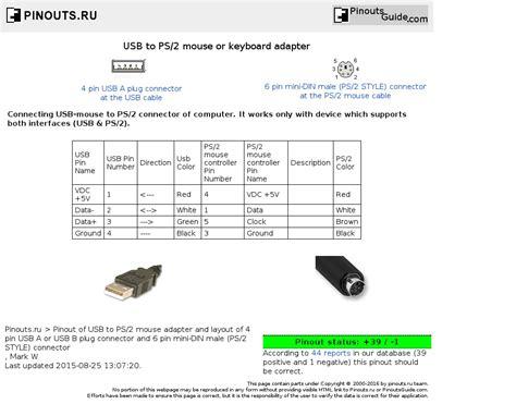 ps2 keyboard to usb wiring diagram electrical website kanri info