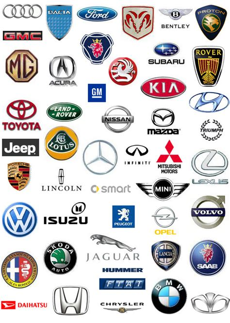 Brand Of Cars by Popular Car Brands