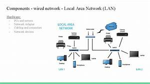How To Design A Home Wired Network