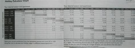 mahindra club holidays holiday conversion chart