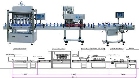 oil bottle filling capping labeling machines fuellung verschliess