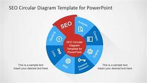 Seo Circular Diagram Template For Powerpoint
