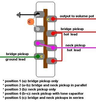 Fender Wiring Gibson Vintage Diagram Circuit fender wiring gibson vintage wiring diagram circuit