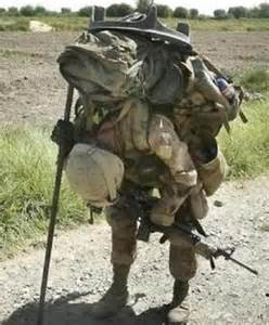 Military Tactical Gear Equipment