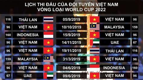 Đt việt nam chuẩn bị cho 3 trận đấu quan trọng tại vòng loại thứ 2 world cup 2022 khu vực châu á. Lịch thi đấu Vòng loại World Cup 2022 khu vực Châu Á của ĐT Việt Nam - YouTube