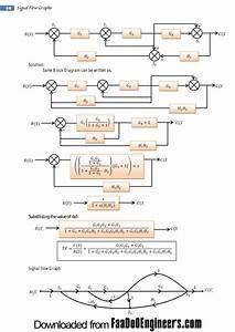 Block Diagram To Signal Flow Graph  U2013 Readingrat Net