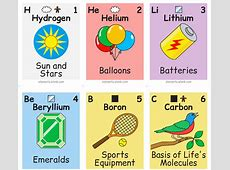 Illustrated Periodic Table Shows the Chemical Elements in