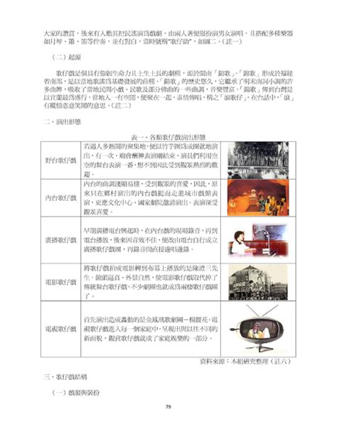 http ibook ltcvs ilc edu tw books a0168 43 羅商專題製作叢刊第5期 2013 05