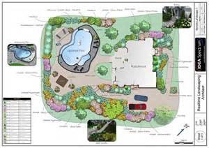 backyard blueprints landscape plans landscape design software by idea spectrum realtime landscaping garden