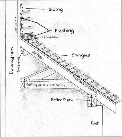 porch roof framing details images building