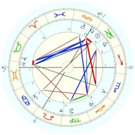 jean gabin natal chart gabriel gabrio horoscope for birth date 13 january 1887