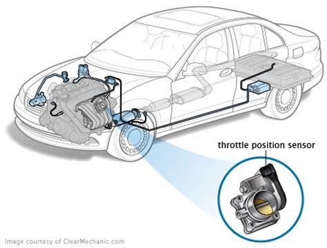 throttle position sensor  failing
