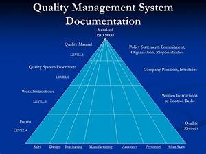Iso 9000 implementation imran hussain ppt video online for Documents quality management system
