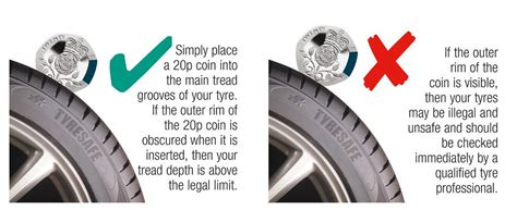 Checking Your Tyre Tread Depth With A 20p! | MB Liverpool ...
