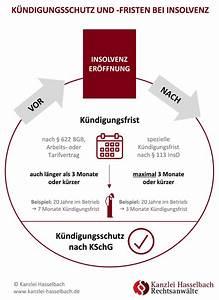 Kündigungsfrist 3 Monate Zum Monatsende Berechnen : k ndigung und k ndigungsschutz im insolvenzverfahren kanzlei hasselbach ~ Themetempest.com Abrechnung