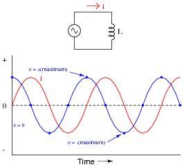 Inductive Reactance Worksheet