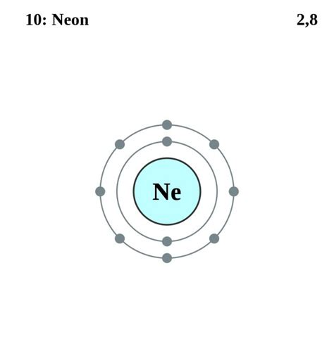 Neon Number Of Protons by 20 Best Images About Atomic Structures On An