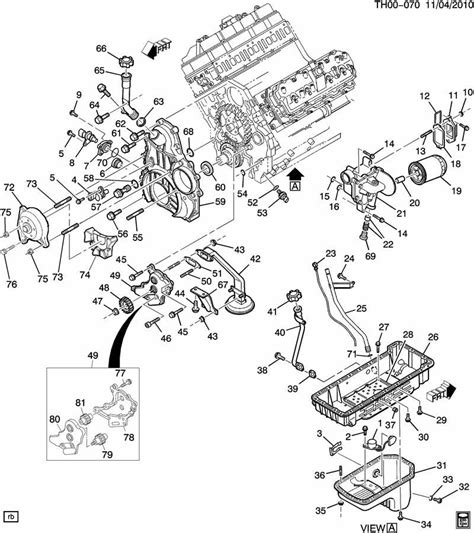 2006 Duramax Diesel Engine Diagram by Engine Asm 6 6l V8 Diesel Front Cover Pan