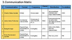project communication management plan template With project communication matrix template