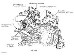 similiar s engine diagram keywords 1999 s10 engine diagram