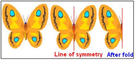 symmetry  usaukchina russia australia singapore
