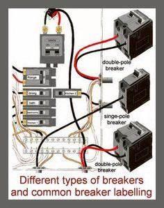 House Fuse Box Wiring Diagram 220 : how to install a 220 volt 4 wire outlet garage workshop ~ A.2002-acura-tl-radio.info Haus und Dekorationen