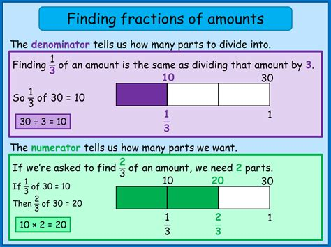 Finding Fractions Of Amounts  Mnm For Students