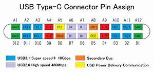 Usb C To Usb A Pinout