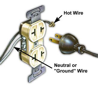 fundamentals of electricity 2 prong outlets